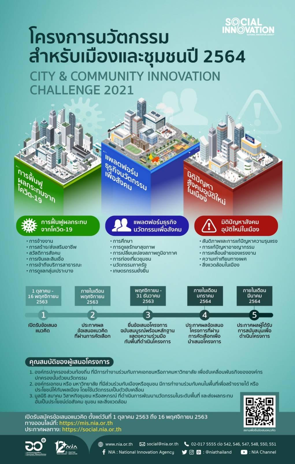 NIA Challenge 2021