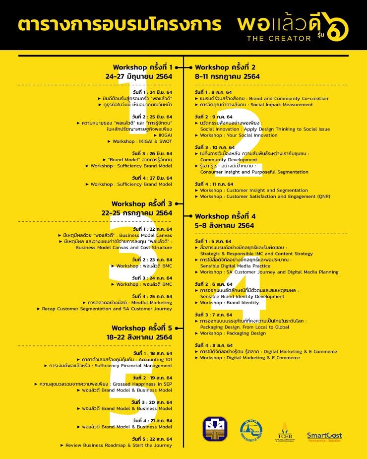 AW-Timeline_workshop