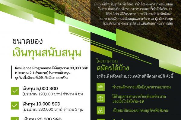 Poster tbn Asia x SE Thailand-100
